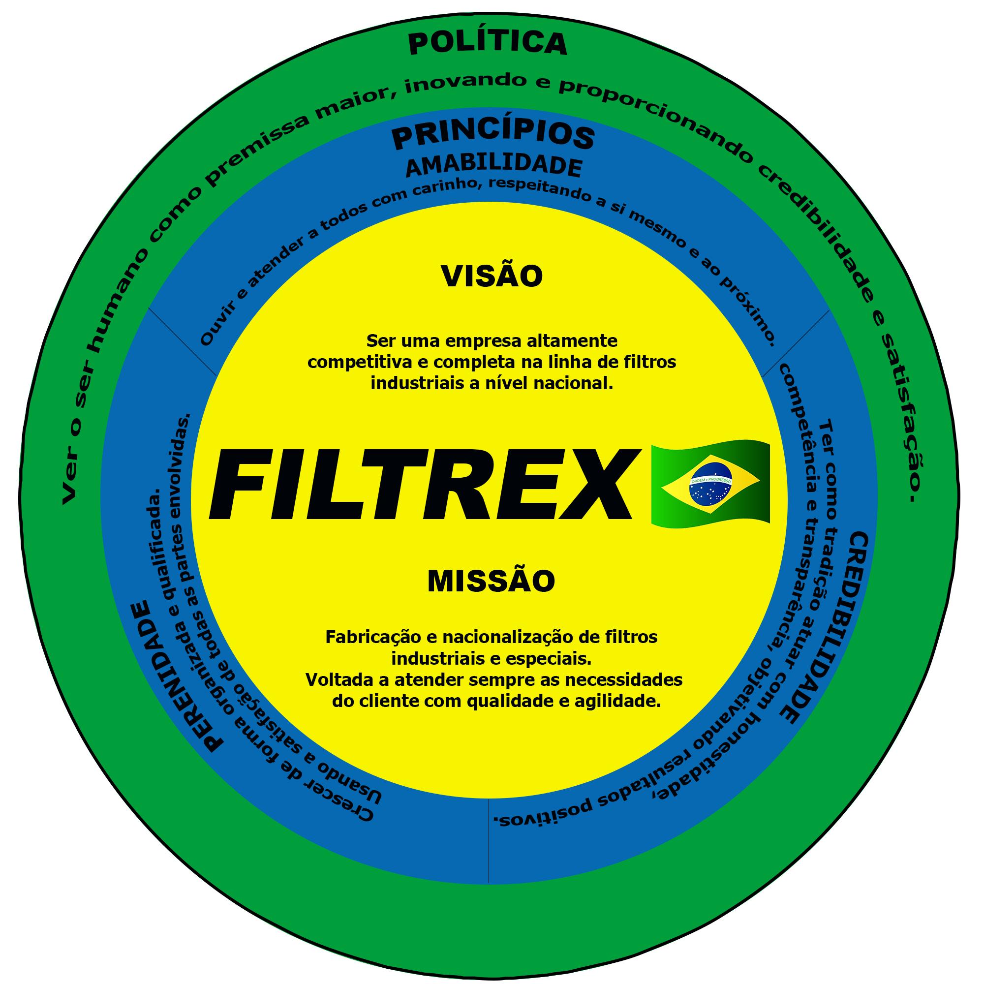 POLITICA-FILTREX